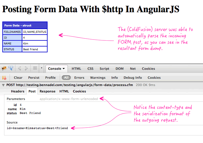 Posting Form Data With $http In AngularJS | Eric's playground